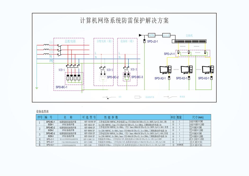 计算机网络设计图网站.jpg