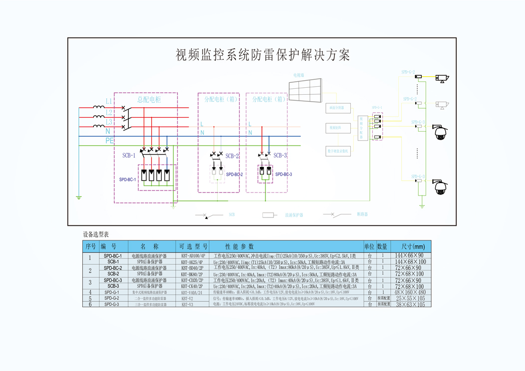 视频监控设计图网站.jpg