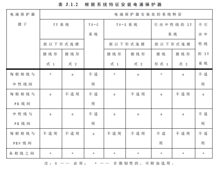GB50057附录.png