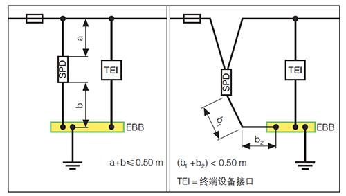 ballbet贝博官网下载特ballbet体育下载解析成套配电装置中浪涌保护器的接线